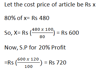 Profit and Loss Quiz for SSC Exams