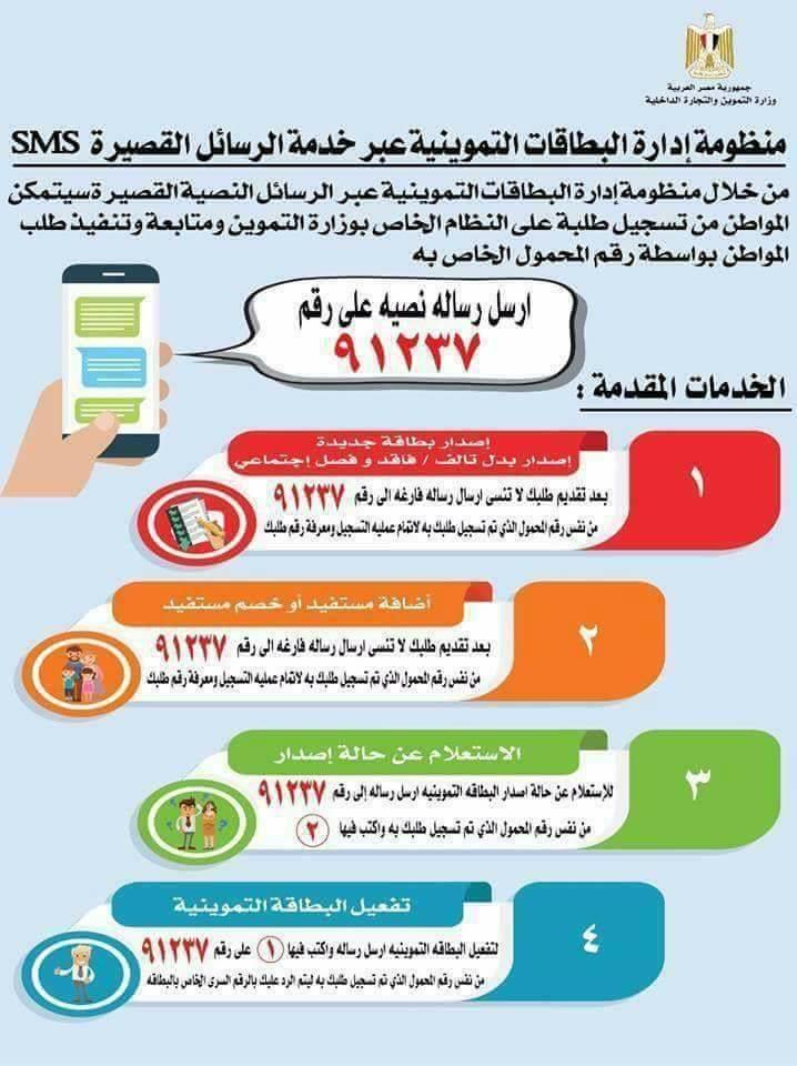 بدءاً من اليوم وزارة التموين تبدأ استخراج وتفعيل بطاقة التموين الجديدة بالموبايل .. للخطوات تفصيلياً هنـــا