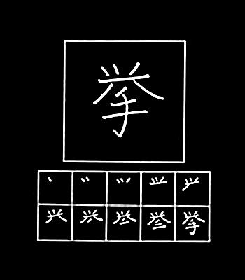 kanji nominasi