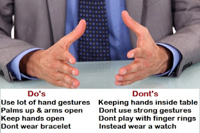 hand%2Bgestures 5 Tips for great interviews.