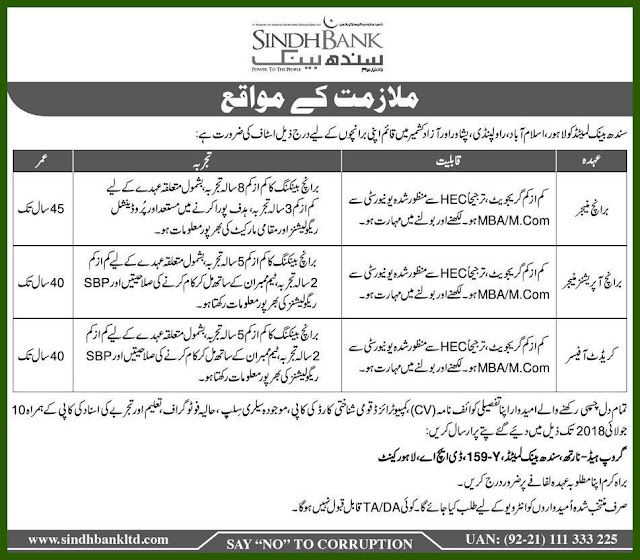 Jobs in Sindh Bank Pakistan