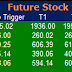 Most active future and option calls ( Pre Market Tips ) for 04 Oct  2016