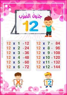 جدول الضرب 12