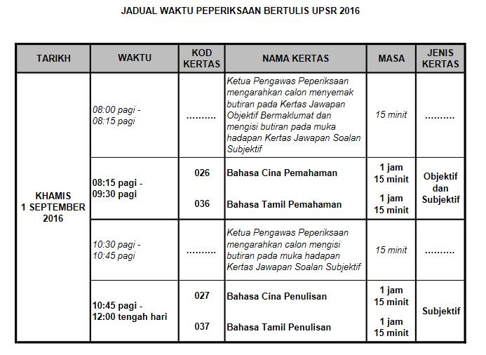 Jadual Waktu UPSR 2016 1