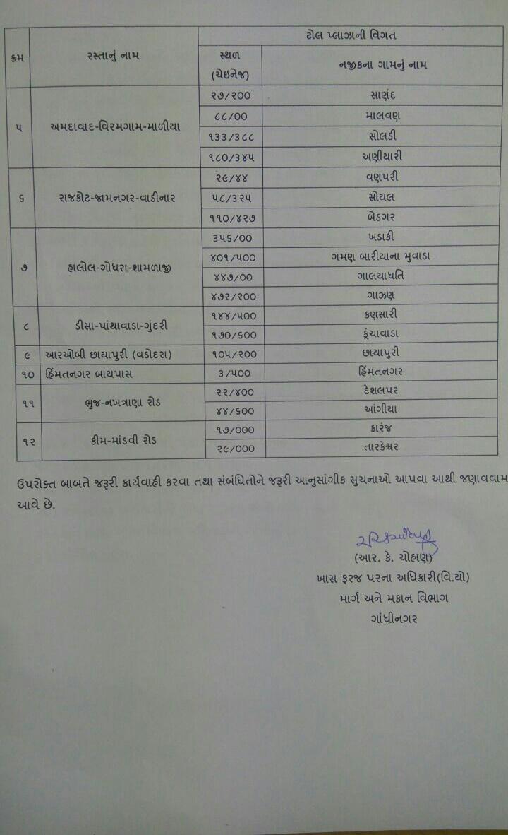 Toll Tex mafi mate Gujarat Government no official Circular