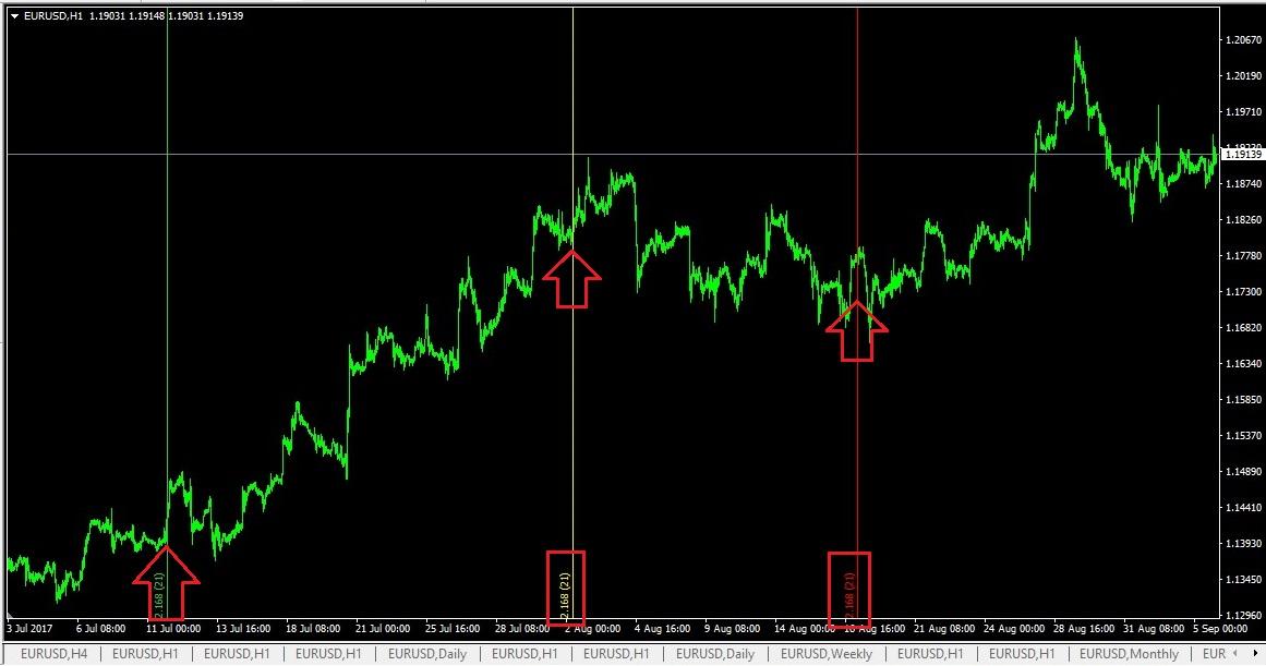Seputar forex fibonacci