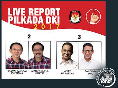 Calon Gubernur DKI Jakarta Nyoblos dan Ini Hasil Quick Count Putaran 2 Pilkada DKI Jakarta