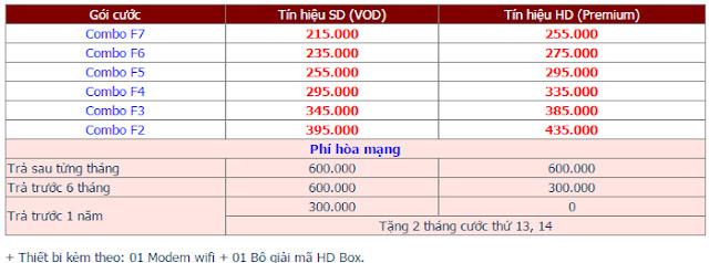 Lắp Mạng Internet FPT Xã Phú Xuân 2