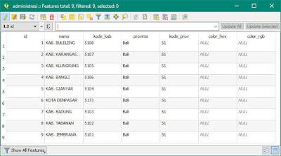 Tabel Layer Administrasi Provinsi Bali