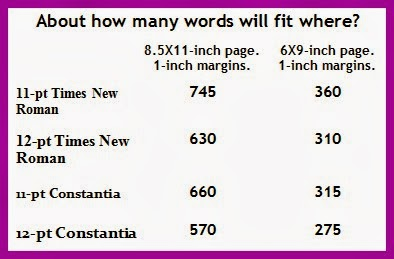 how many pages is 100000 words