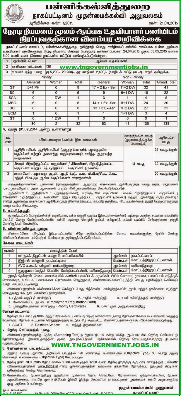 Nagapattinam District CEO Lab Asst Recruitments 2015 (www.tngovernmentjobs.in)