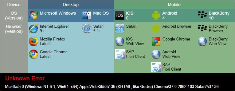 OpenUI5 Developer