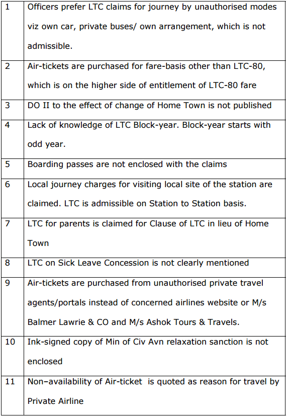 III-LTC-Claims-TA-DA-Claims-cg-employees