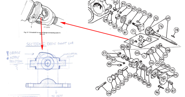 Triumph Spitfire Blog: How to mount the universal joint