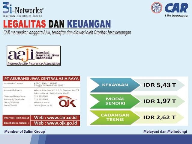 Legalitas 3i-Networks 3i-Networks CAR