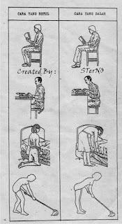 tabel posisi ergonomi saat melakukan kerja dan gerak