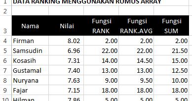 Cara Menghitung Ranking Di Excel   Githek Blog's