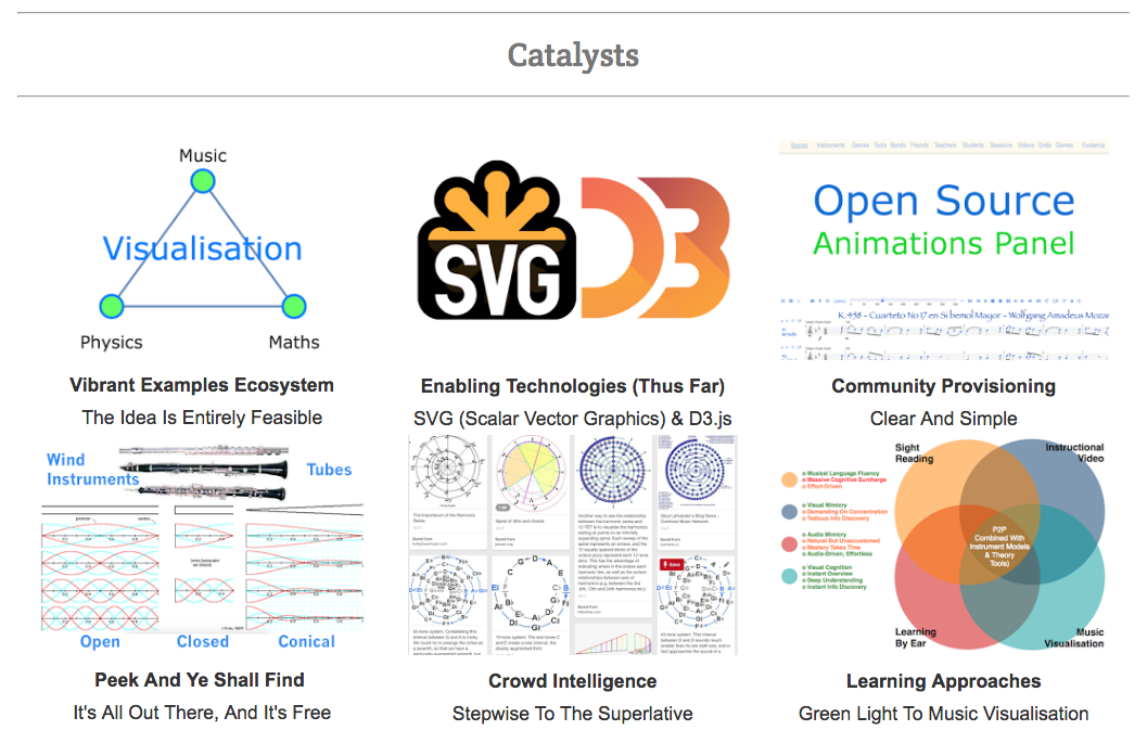 Music Visualisation Aggregator Platform: Catalysts #VisualFutureOfMusic #WorldMusicInstrumentsAndTheory