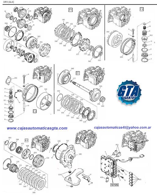 Cajas Automáticas Peugeot ZF Aisin: MANUAL DE CAJA