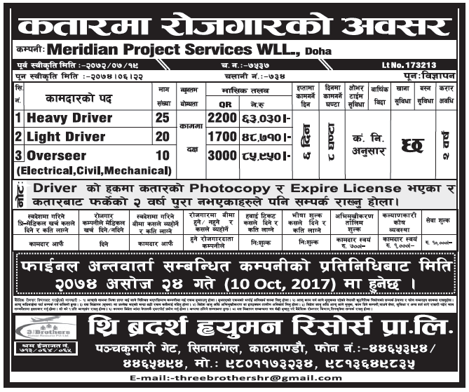 Jobs in Qatar for Nepali, Salary Rs 85,950