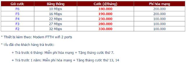 Lắp Đặt Internet FPT Phường Vĩnh Phú 1