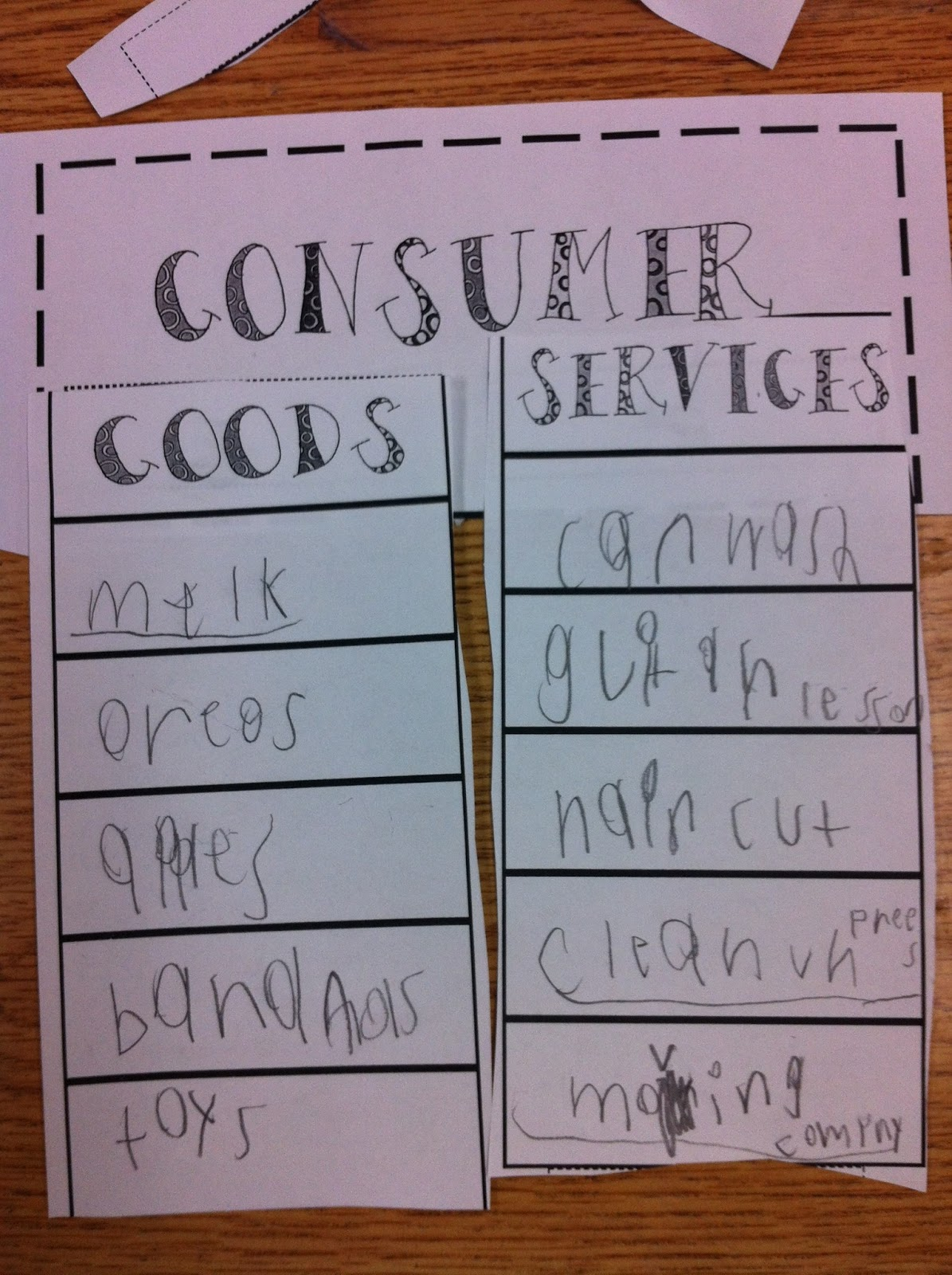 Goods Vs Services Worksheet Goods And Services Education