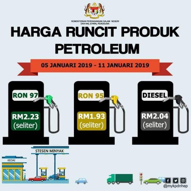 Harga Minyak Petrol dan Diesel Terkini 2019 (5 - 11 Januar 2019)