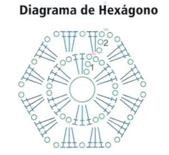 diagrama de hexagono para usar en la mochila crochet