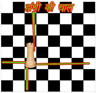 hanthi ka chal