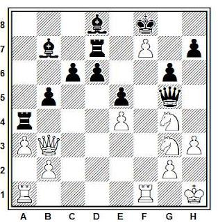Posición de la partida de ajedrez Martín - Bader (Correspondencia, 1972)