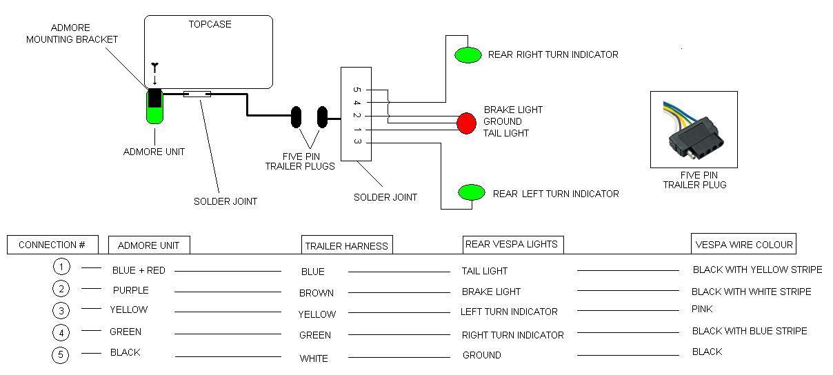 tao 50cc scooter wiring diagram  diagram  auto wiring diagram