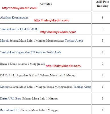 Mendapatkan backlink dari situs asr