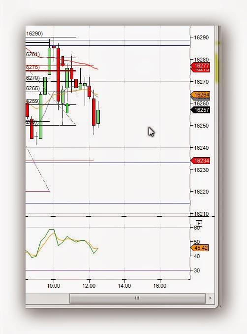 Mi camino en el trading - Diario de trading Sergi (2) (23/01/2014)