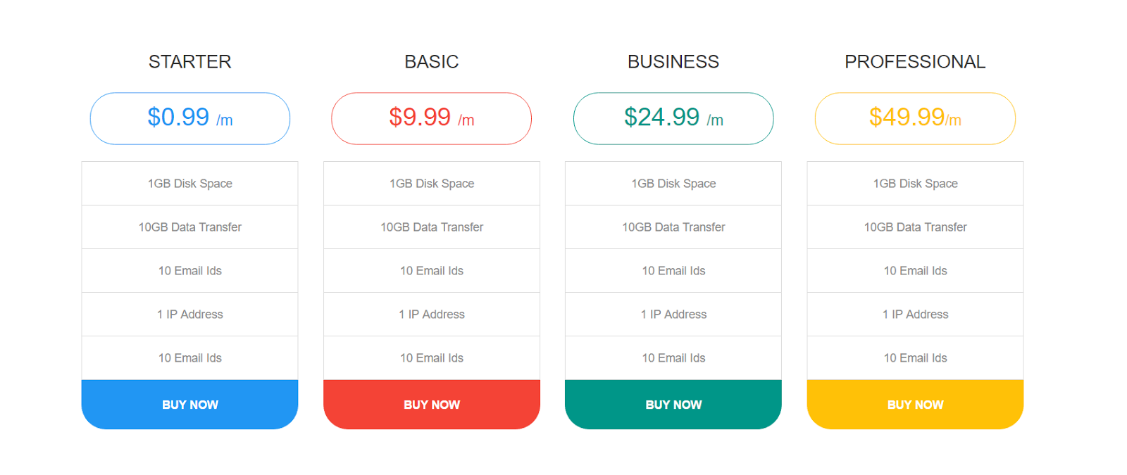 clean pricing table