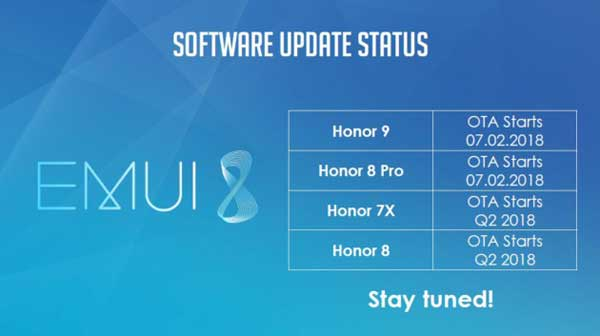 Honor 7X, Honor 8, Honor 8 Pro and Honor 9 Starts Getting EMUI 8