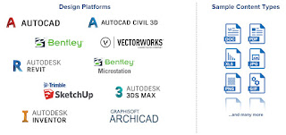 Multi-format Support is Coming to UNIFI, and upcoming Webinar on Analytics and BIM Standards