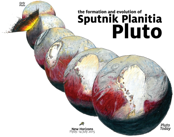 Cracked, frozen and tipped over: New clues from Pluto's past