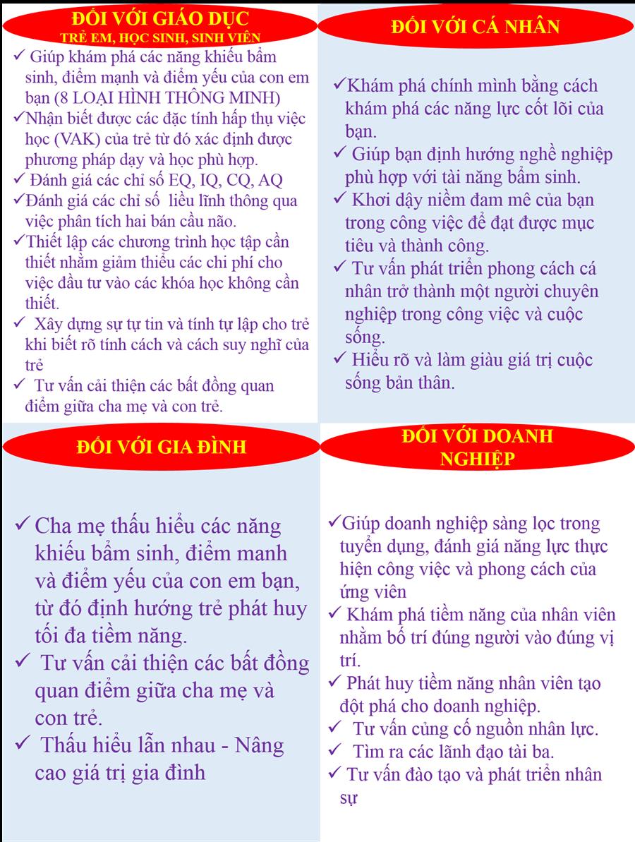 SINH TRẮC HỌC DẤU VÂN TAY - Công Nghệ DERMATOGLYPHICS