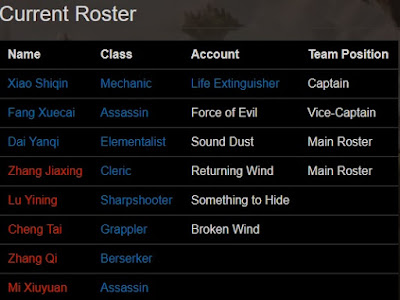 Team Thunderclap Main Roster