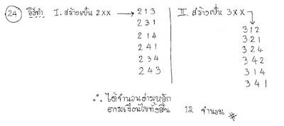 เฉลยคณิตศาสตร์ โอเน็ต ม.3 ปี 2559 ข้อ 24