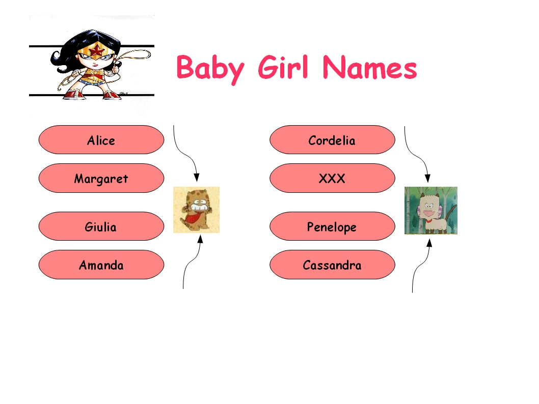 Beautiful Unique Baby Girl Names Starting With A Archidev
