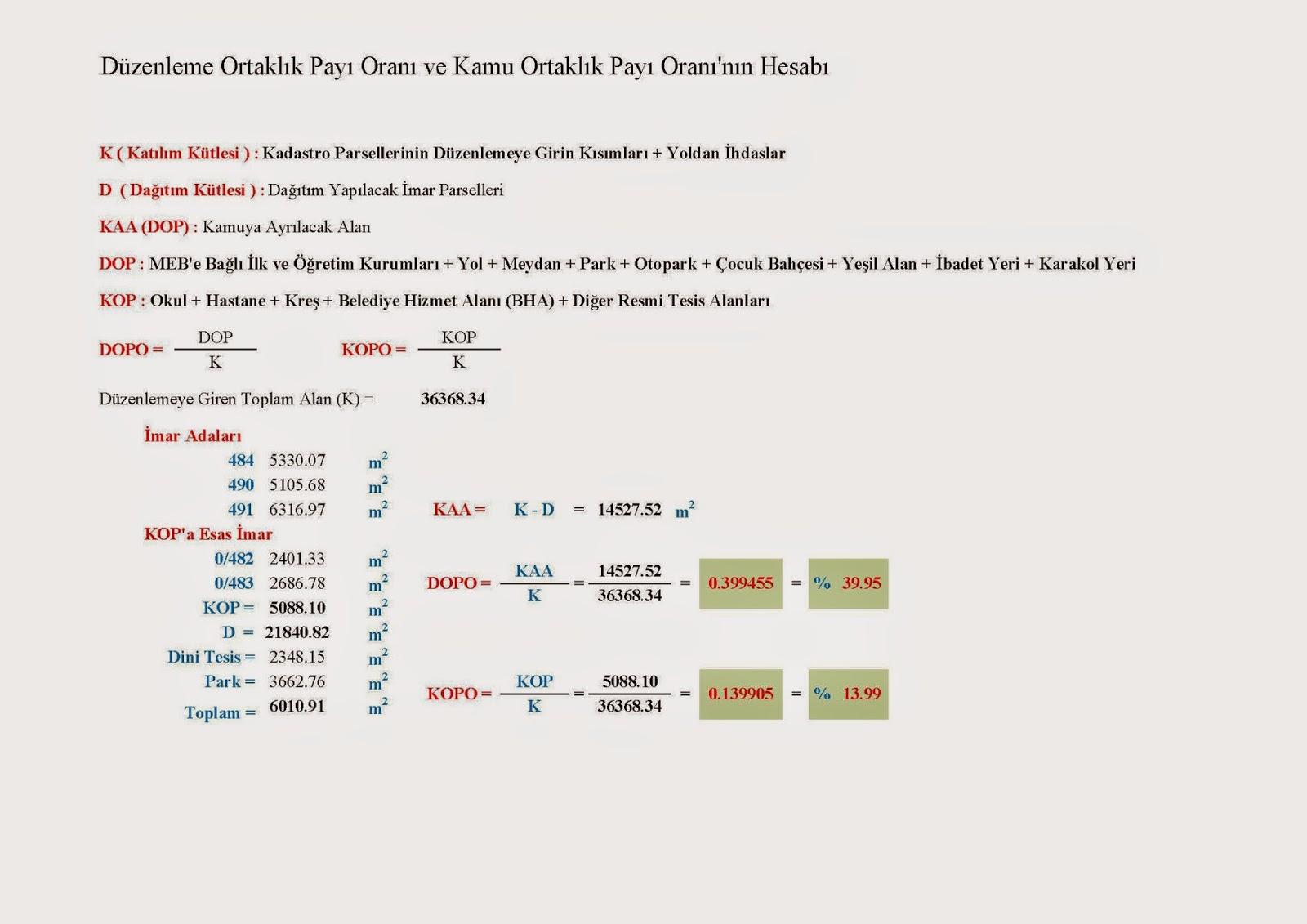 Arsa arsa kadastro sayısı nasıl bulunur Kadastro numarasıyla site araması