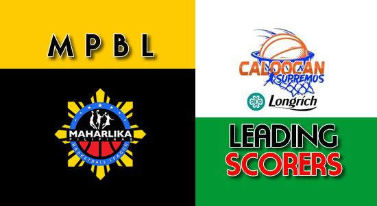 LIST: Scores per game Caloocan Supremos 2018 MPBL Anta Datu Cup