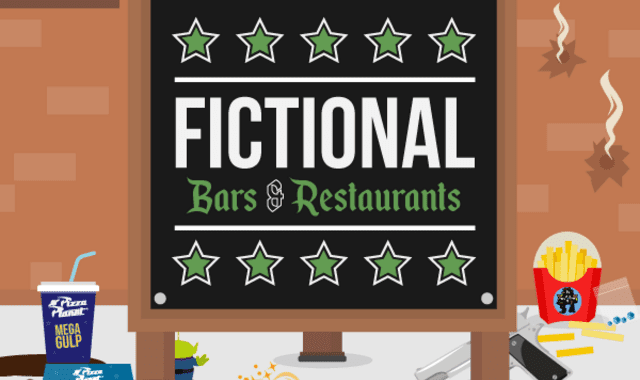 Fictional Bars And Restaurants