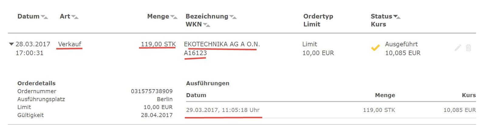 Rolfs Ekotechnika Blog Aktionäre Sind Dumm Und Frechdumm Weil