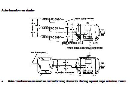 The Various Methods of Starting of Induction Motor :Study Zone