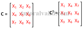 Transpose Cofactors Matriks 3x3