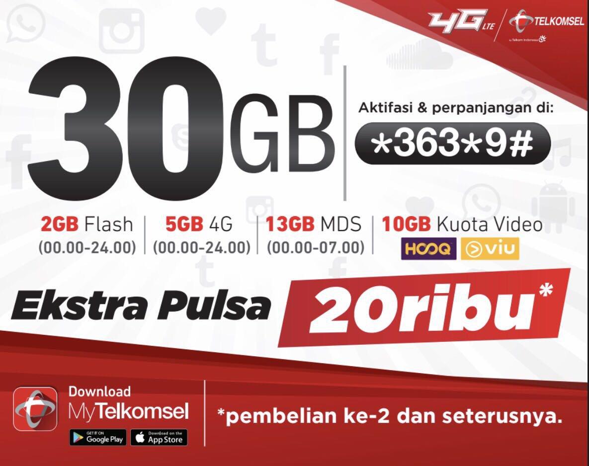Cara Cek Kuota Telkomsel 30Gb Dengan Mudah Terbaru