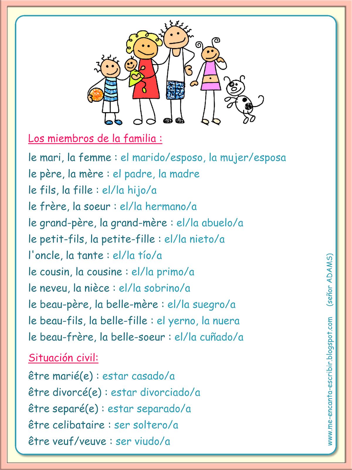 Me Encanta Escribir En Espanol El Arbol Genealogico De