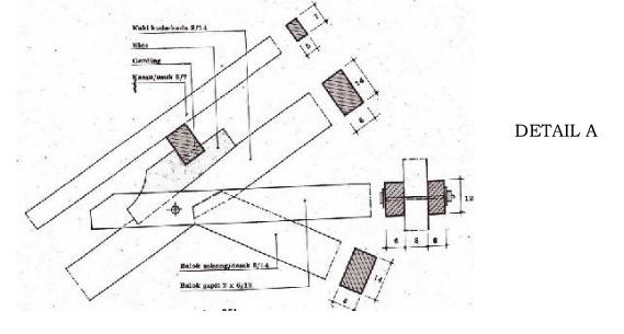 harga baja ringan taso di semarang infomedia digital: bagian rangka atap serta ...
